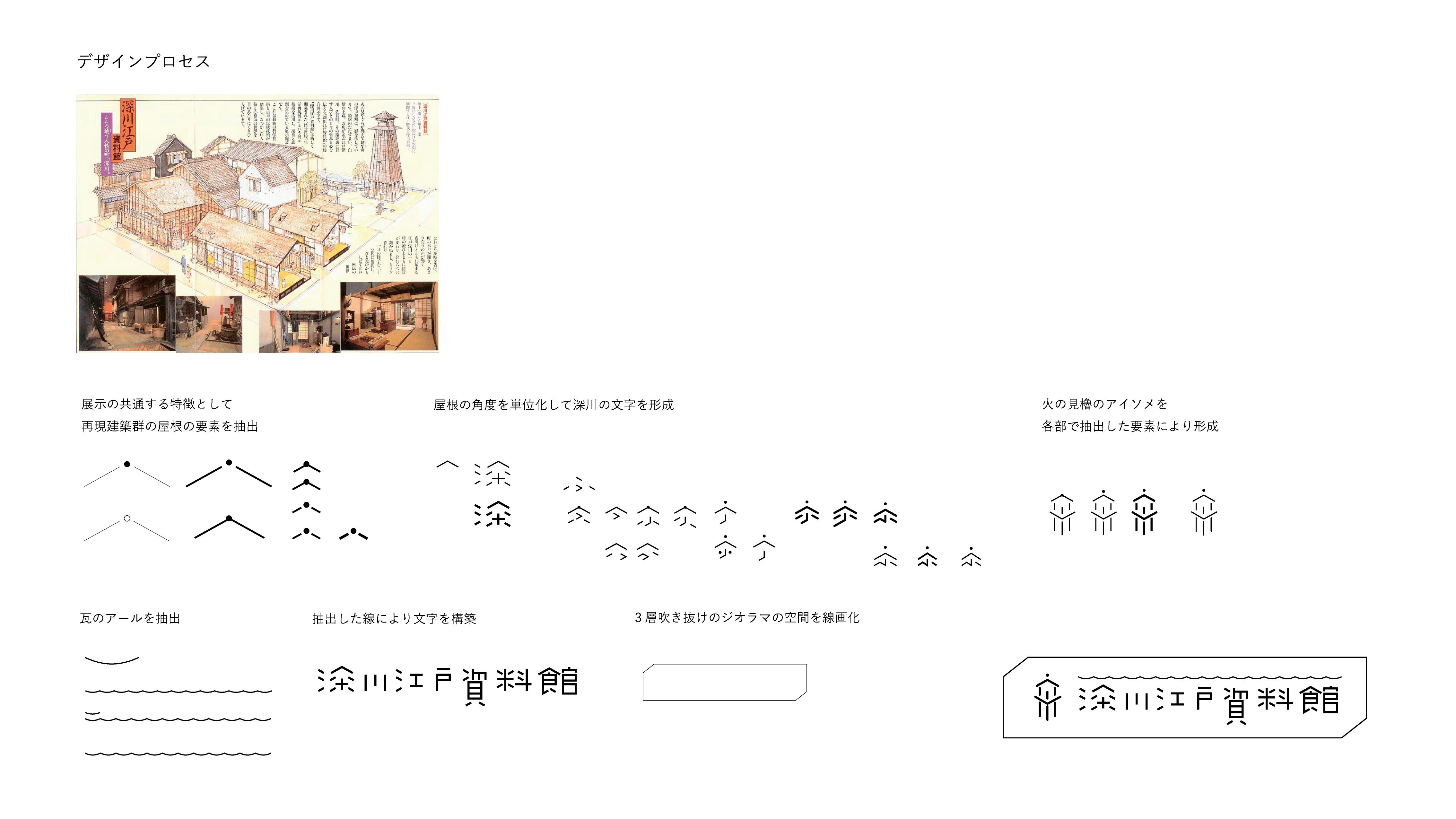 hukagawa_process